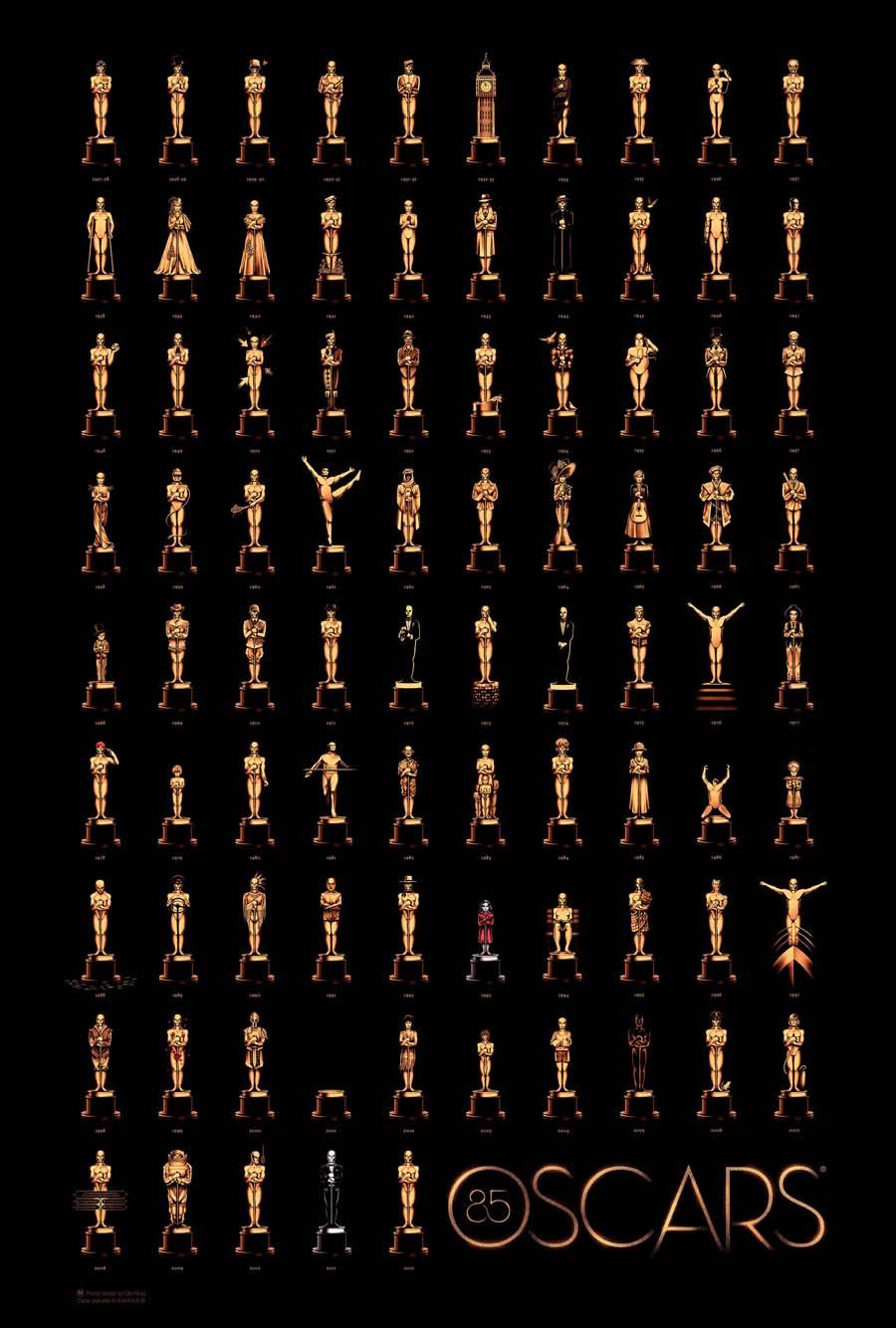Ganadores Oscars 2013
