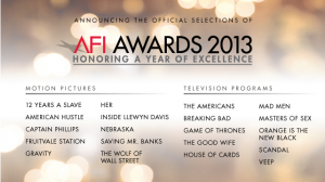 Premiados AFI 2013